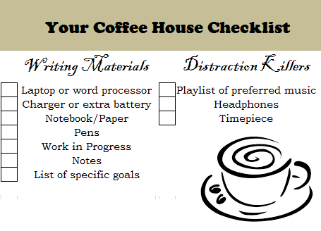 coffee house checklist